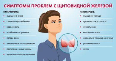 Рекомендации по заболеваниям щитовидной железы