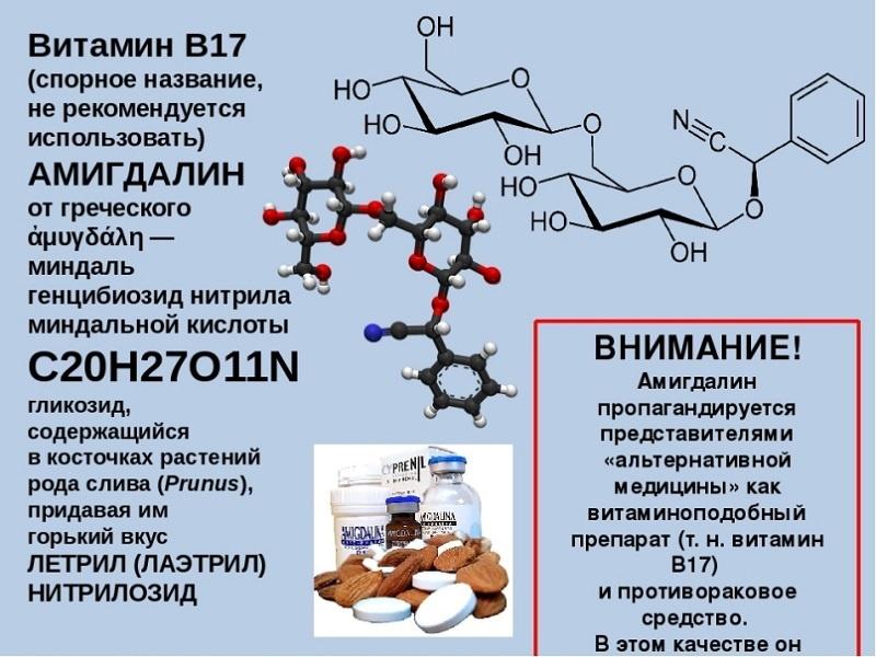 Амигдалин (витамин B17) формула