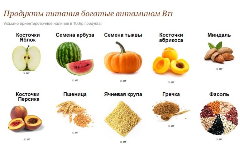 Продукты с витамином B17
