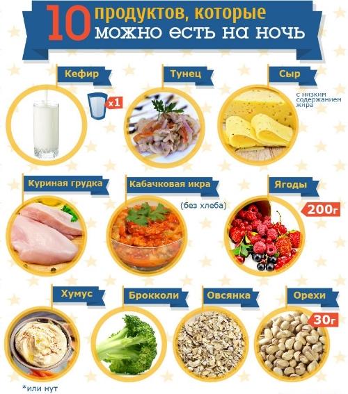 10 продуктов, которые можно есть на ночь