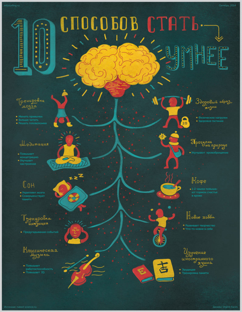 10 способов повышения интеллекта (IQ)