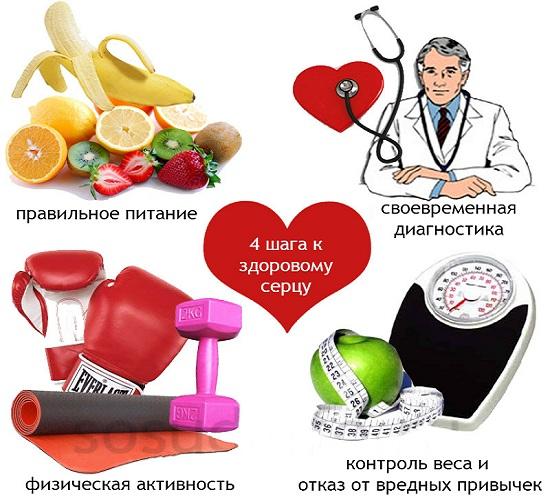 4 шага к здоровому сердцу