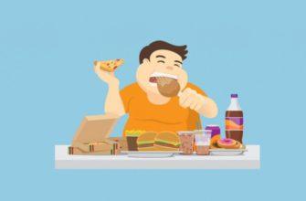 Набрать вес за 1 день обжорства
