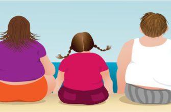 Ожирение и гены