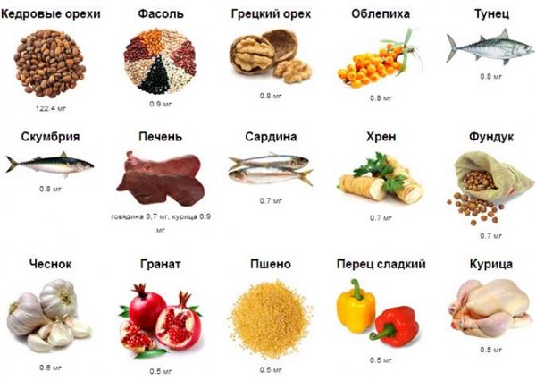 В каких продуктах содержится витамин B5 (пантотеновая кислота)