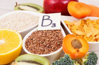 витамин B3 в косметике