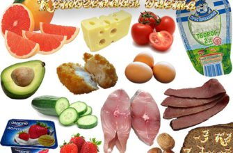 кетогенная диета меню